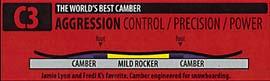 Lib-Tech-C3-Rocker-Camber