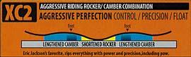 Lib-Tech-XC2-Rocker-Camber