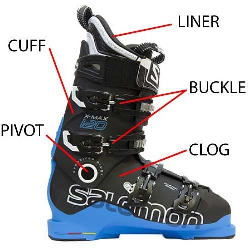 Ski Boot Diagram