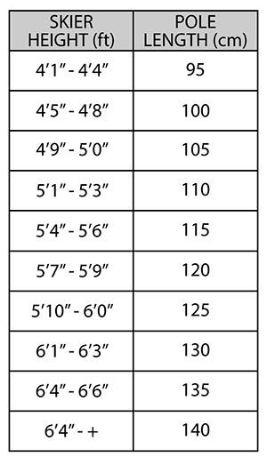 Ski Pole Length Table