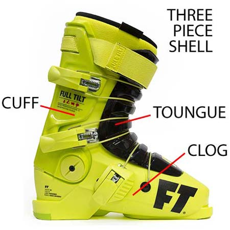 Three Piece Shell Ski Boot