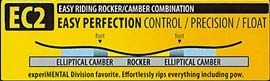 Lib-Tech-EC2-Rocker-Camber