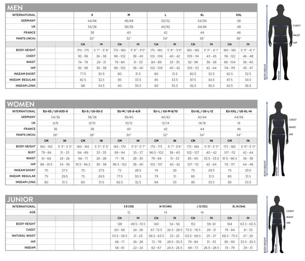 Scott's men's sizing